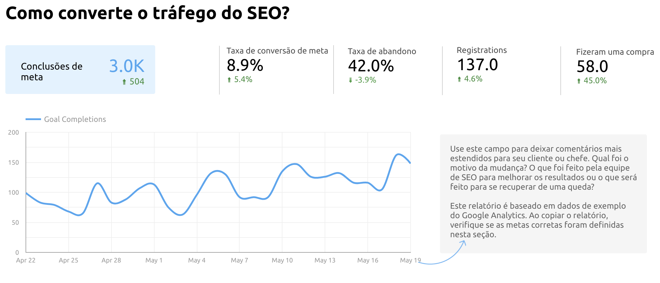 First page of the SEO report template