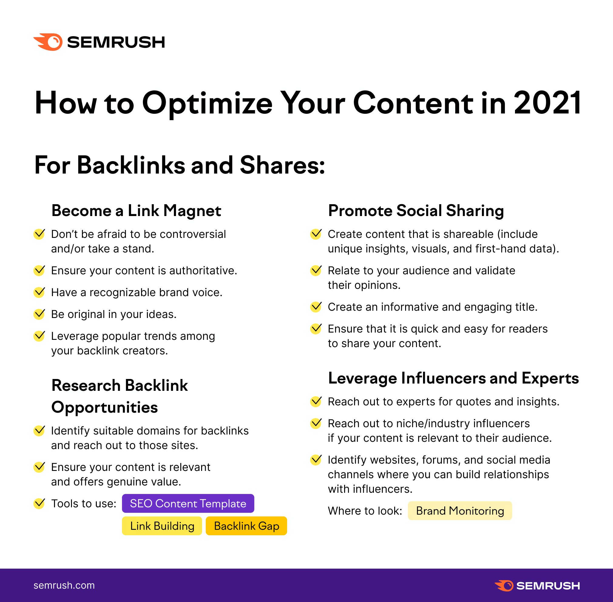 Infographic: content optimization - optimizing content for backlinks and shares
