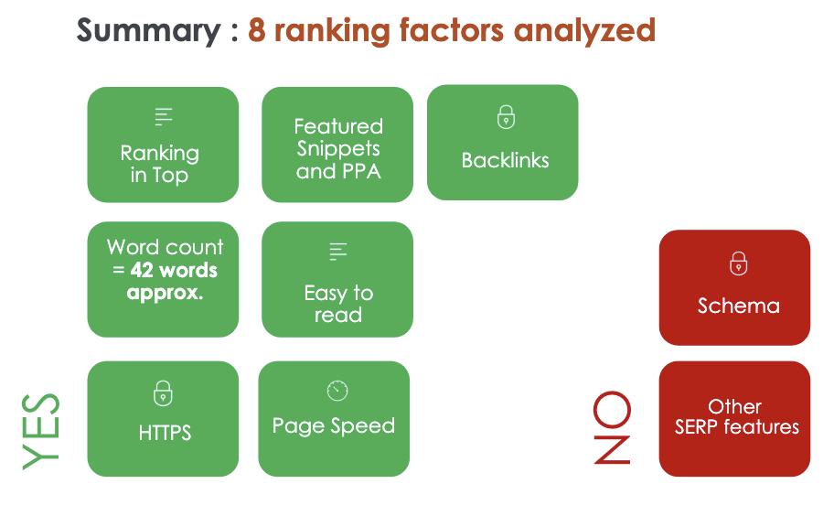 facteurs de ranking vocale recherche