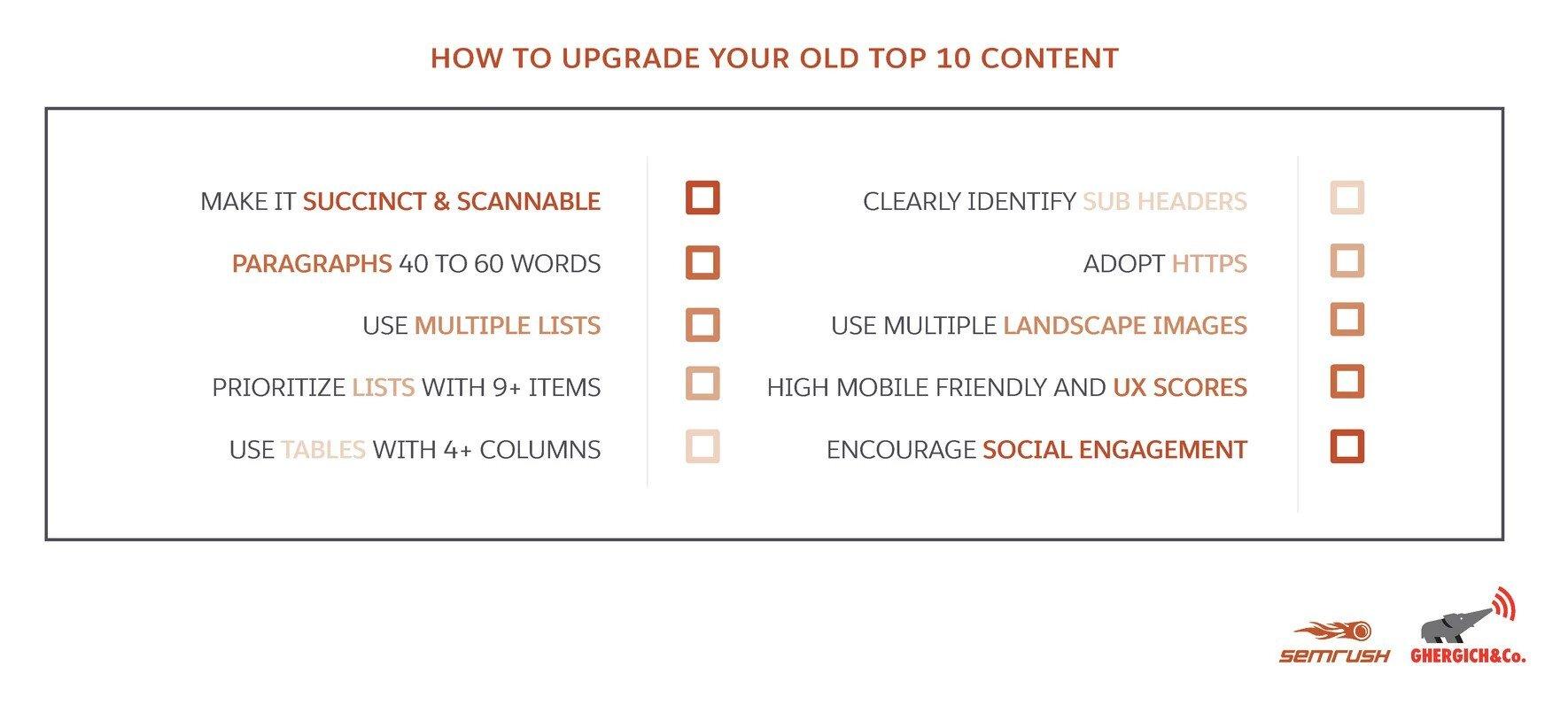 featured snippet checklist