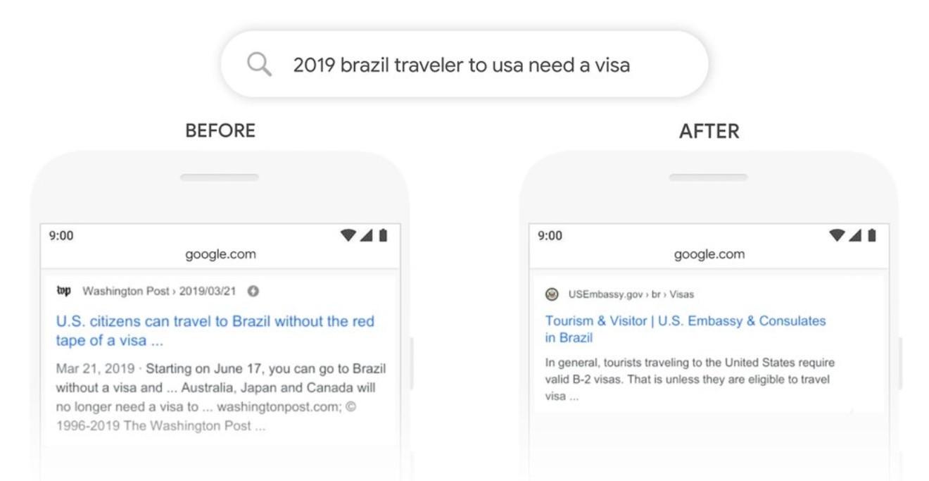 Google BERT - Ejemplo