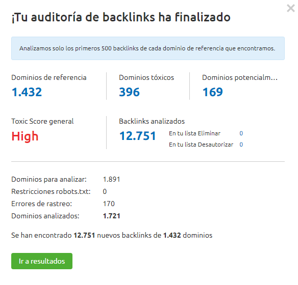Qué son los backlinks - Backlink audit proceso
