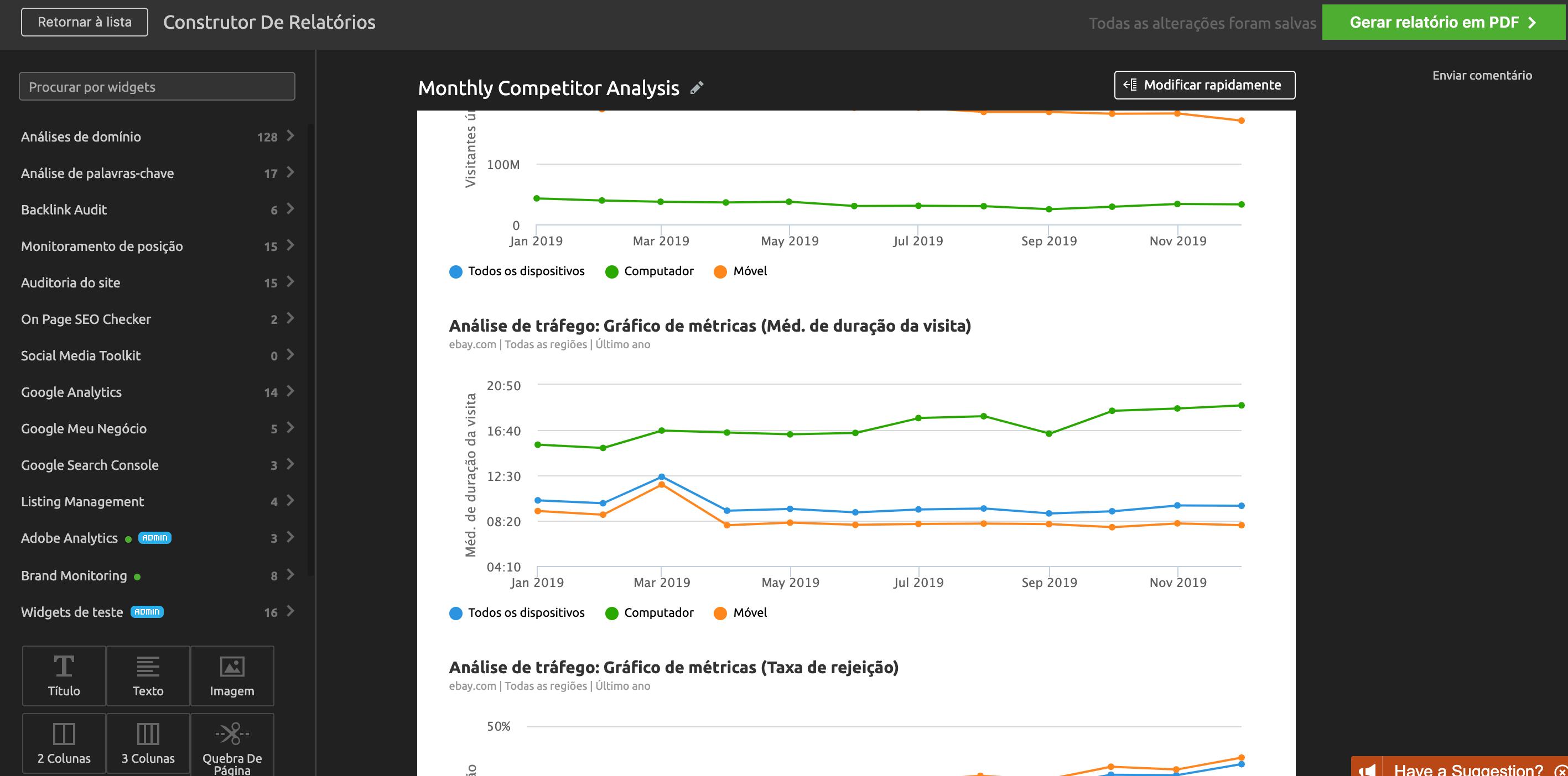 Monitoramento de concorrentes e relatórios automatizados da SEMrush. Imagem 5