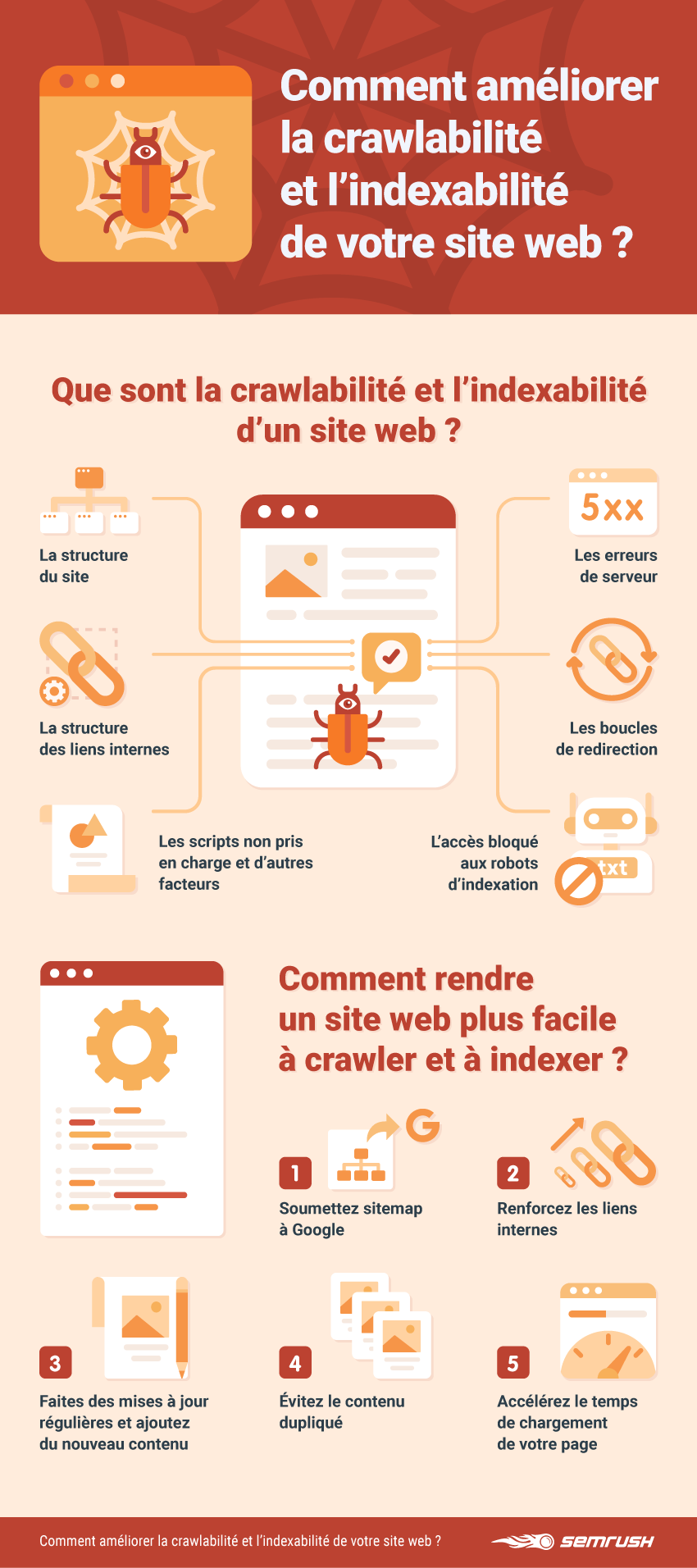 crawlability-infographic-fr.png
