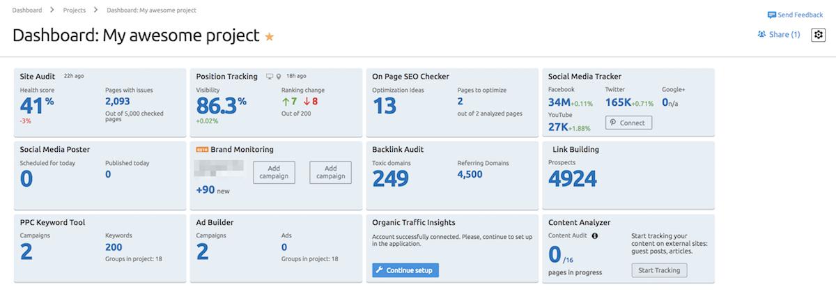 La dashboard dei tuoi progetti di SEmrush