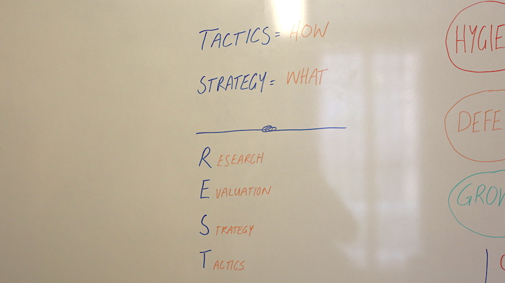 Weekly Wisdom with Ross Tavendale: The Difference Between Strategy and Tactics. Image 0