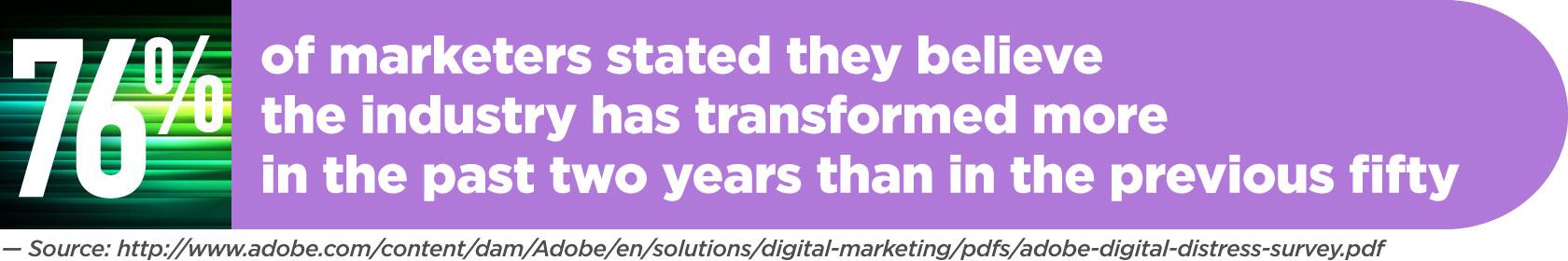 Marketing-Transformation-Stat