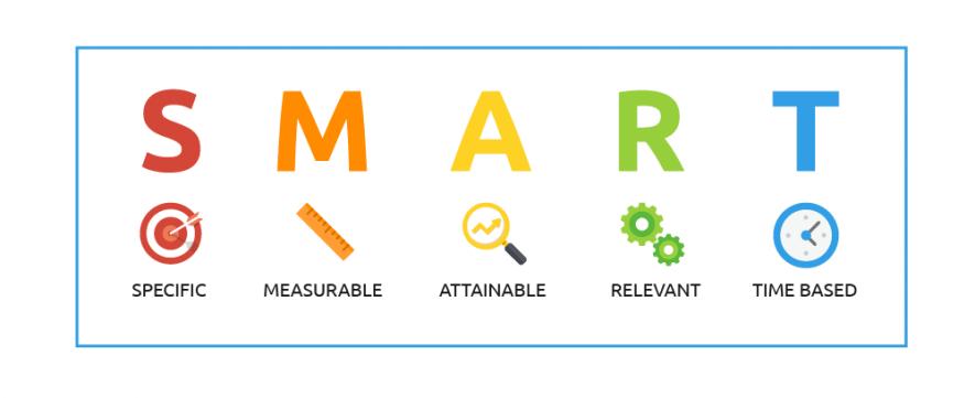 imposta obiettivi SMART per la tua content strategy