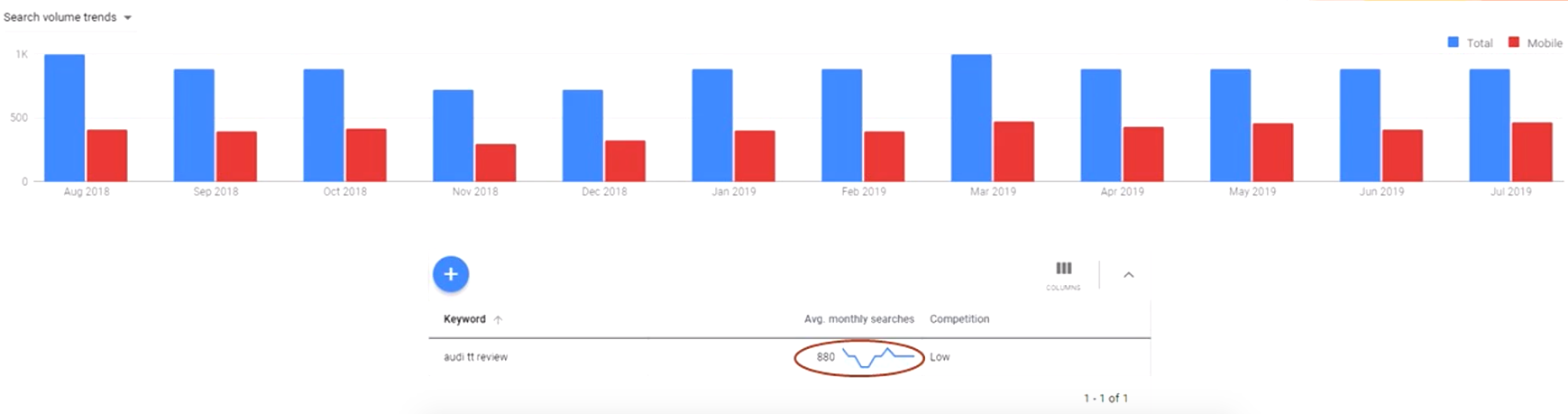 Weekly Wisdom with Itamar Blauer: YouTube Keyword Research. Image 4