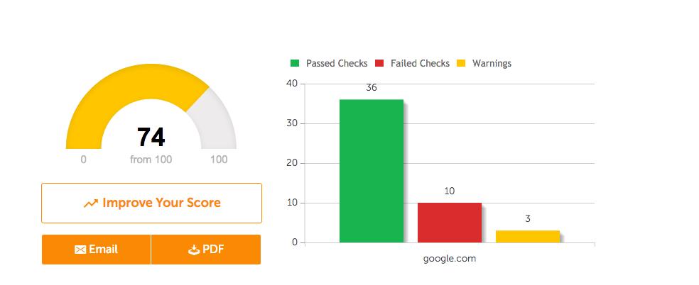Seosite check up score: come fare SEO audit con i tool giusti
