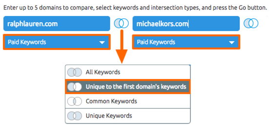 SEMrush Keyword Gap Analysis