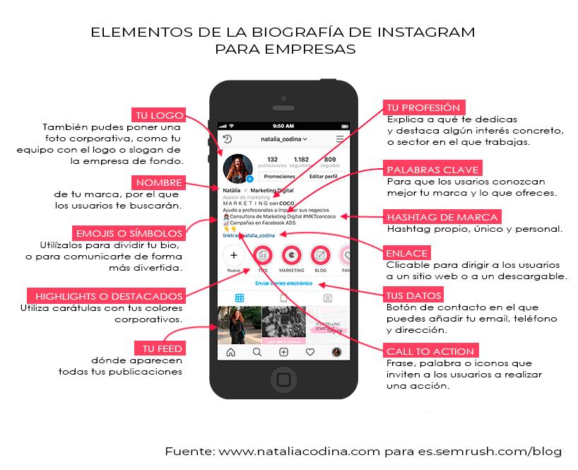 Bios para perfiles en redes sociales - Elementos de Instagram