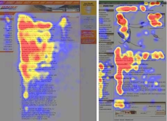 image showing what a heat map looks like.
