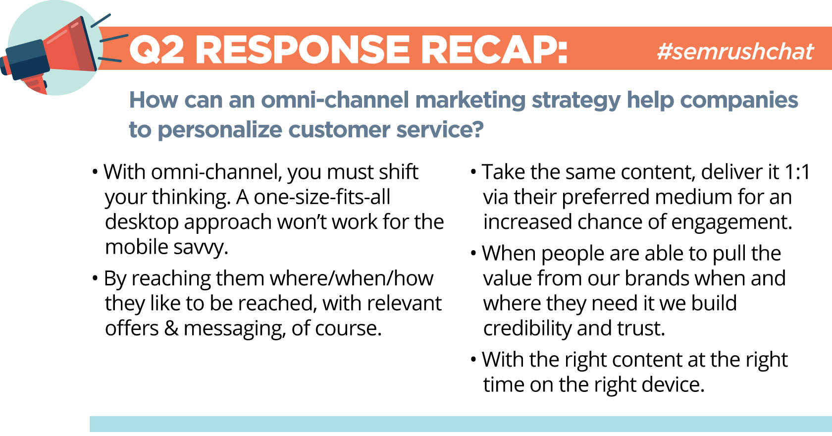 Everything You Need to Know About Omni-Channel Marketing #semrushchat. Image 1