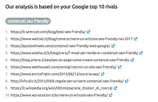 Dati sui tuoi 10 rivali in Google
