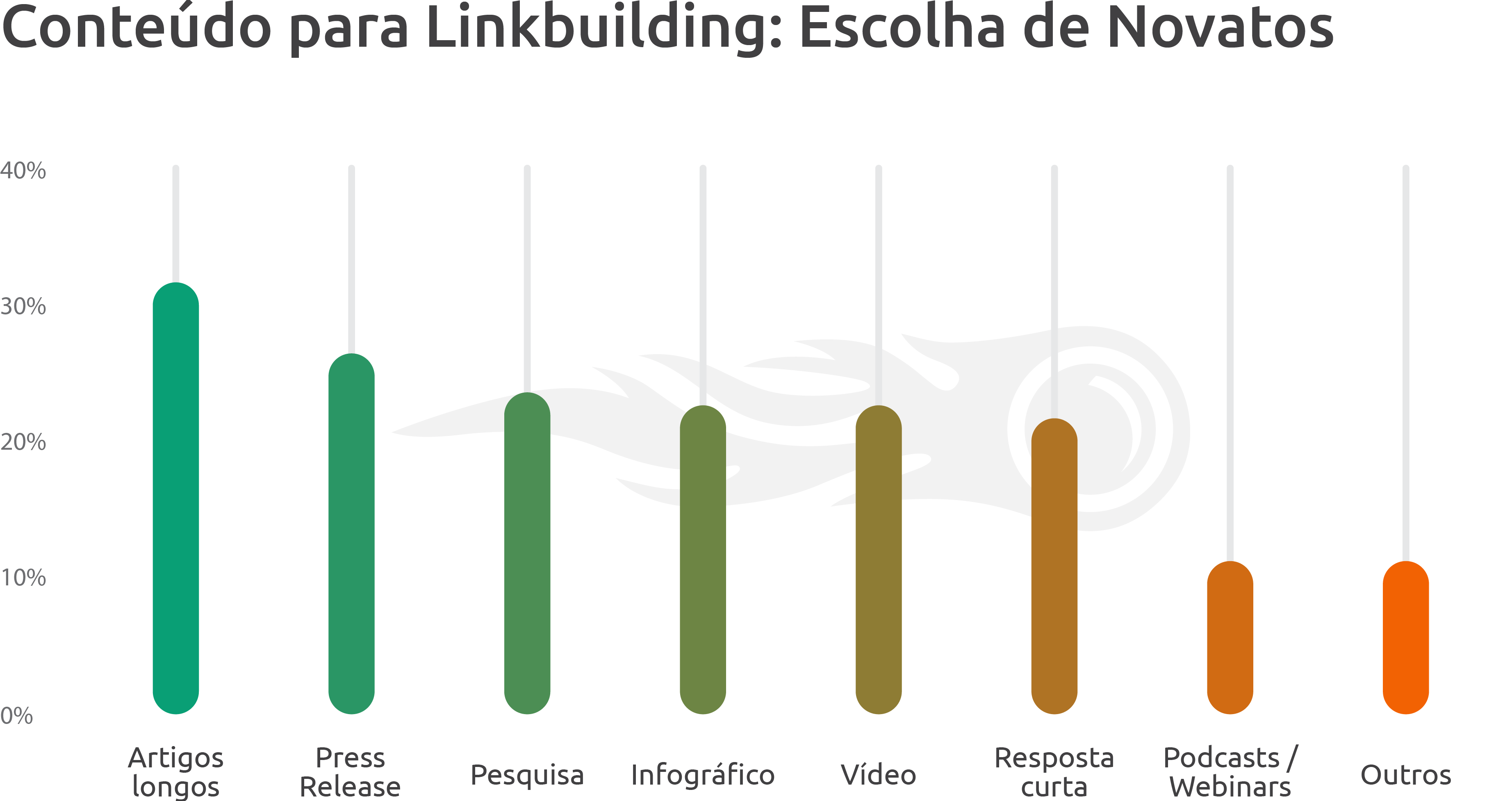best-outreach-strategies-in-link-building-brazil-07.png