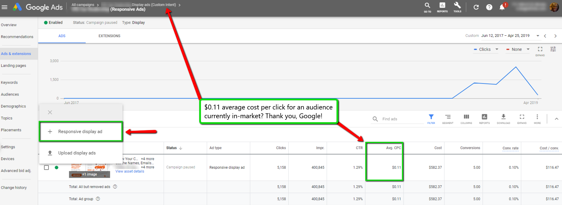The Ultimate Guide to Google's Custom Intent Audiences. Image 14