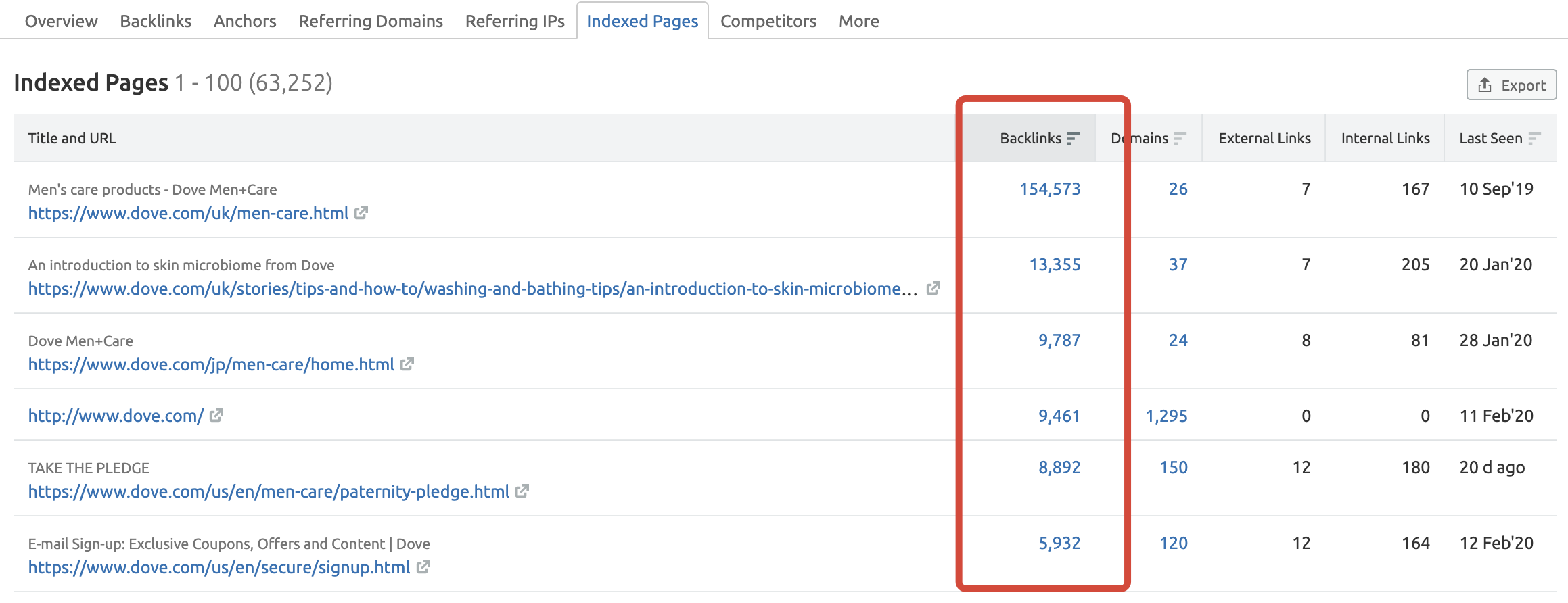 Competitor Analysis: Keywords and Backlinks 画像 16