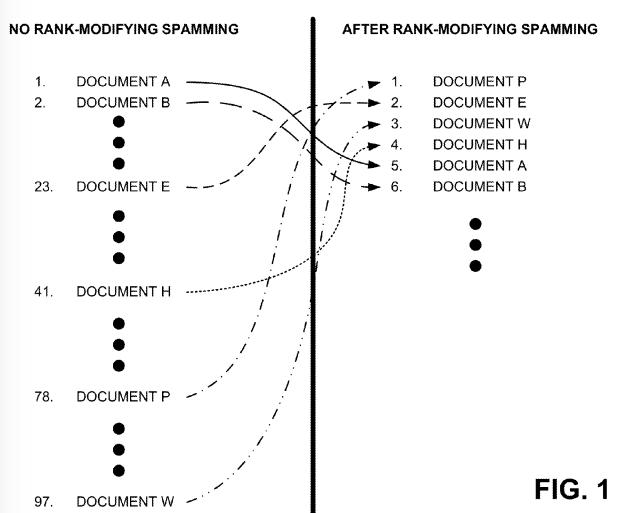 Dal brevetto di Google: come funziona la transizione del ranking