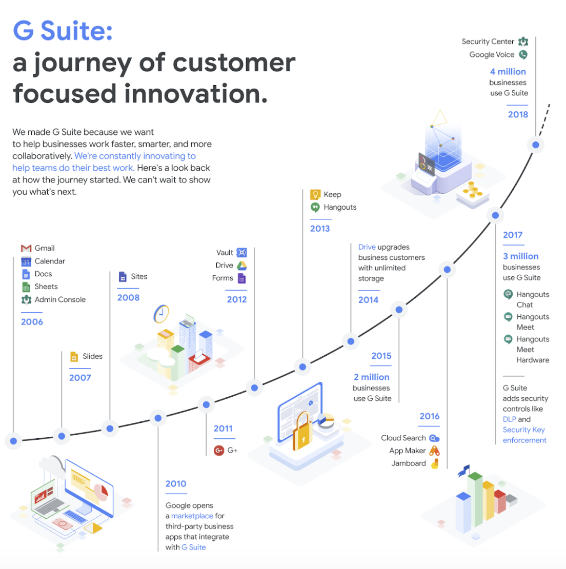 g suite pricing changes