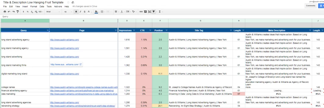 Content gap analysis - Análisis en hojas de cálculo
