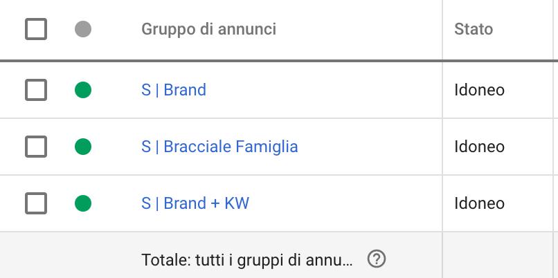 Esempio di struttura campagne Google Ads con 3 gruppi di annunci