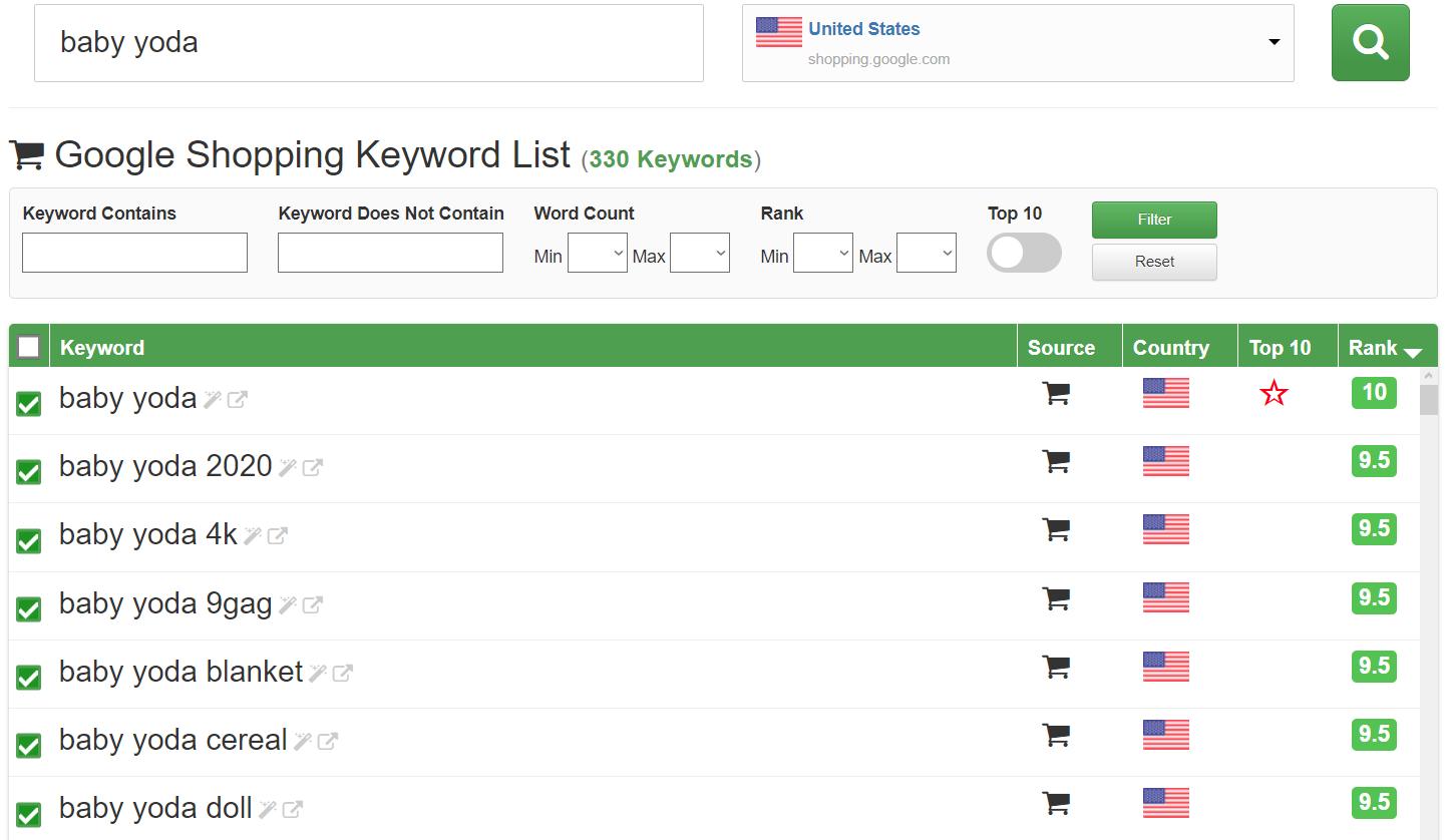 Keyword Tool Dominator: Google Shopping