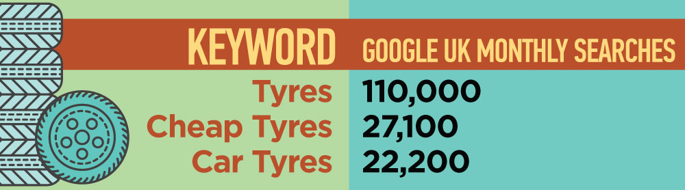 Tyres-Search