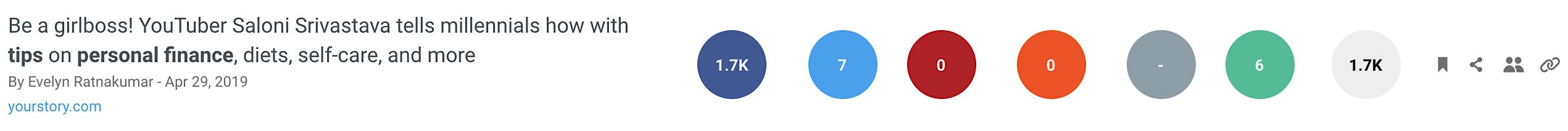 Buzzsumo-social-shares