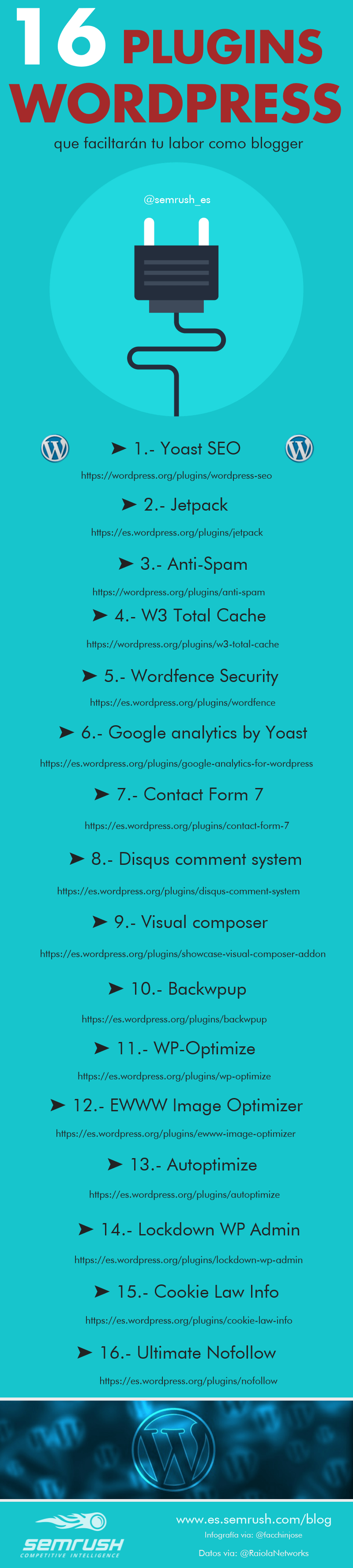 16 Plugins Wordpress Infografía