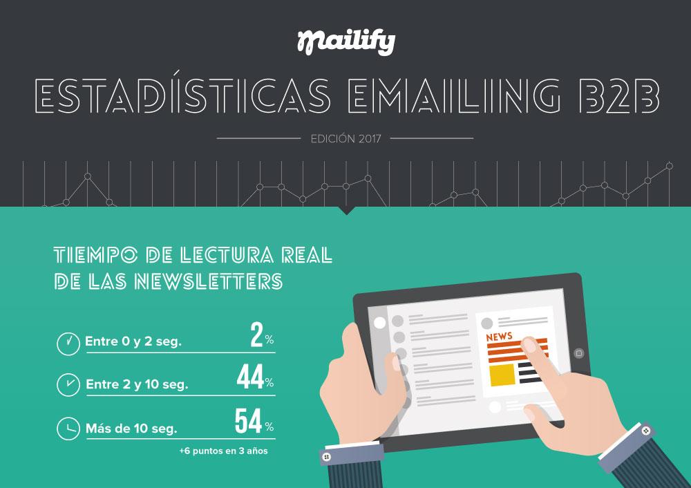 Mitos en email marketing - El tiempo de lectura
