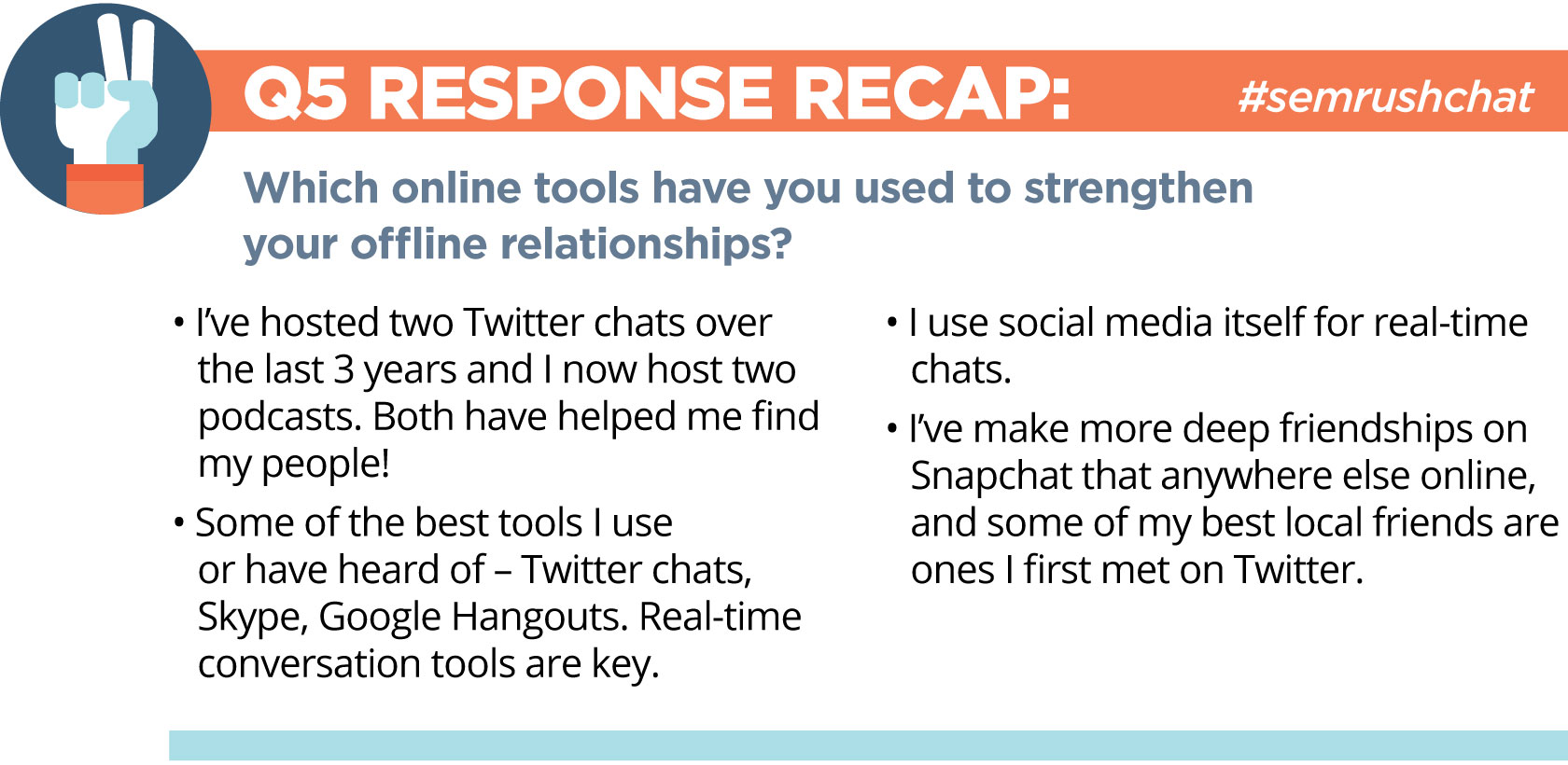 SEMrush Chat Recap Q5