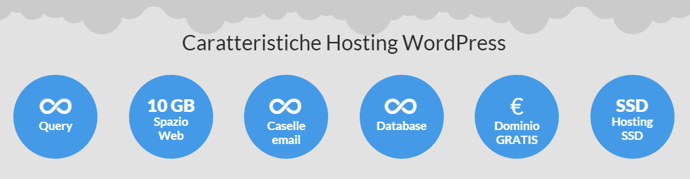 Caratteristiche di un hosting Wordpress per un blog aziendale