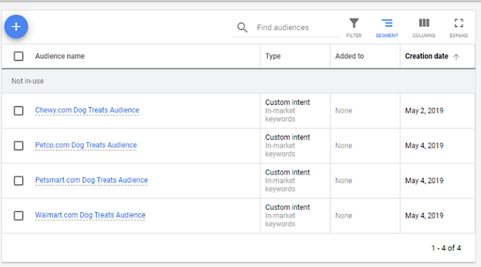 The Ultimate Guide to Google's Custom Intent Audiences. Image 9