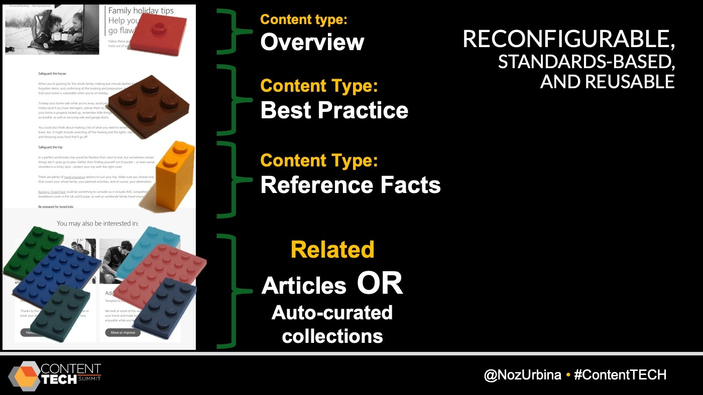 Build content like a lego figure