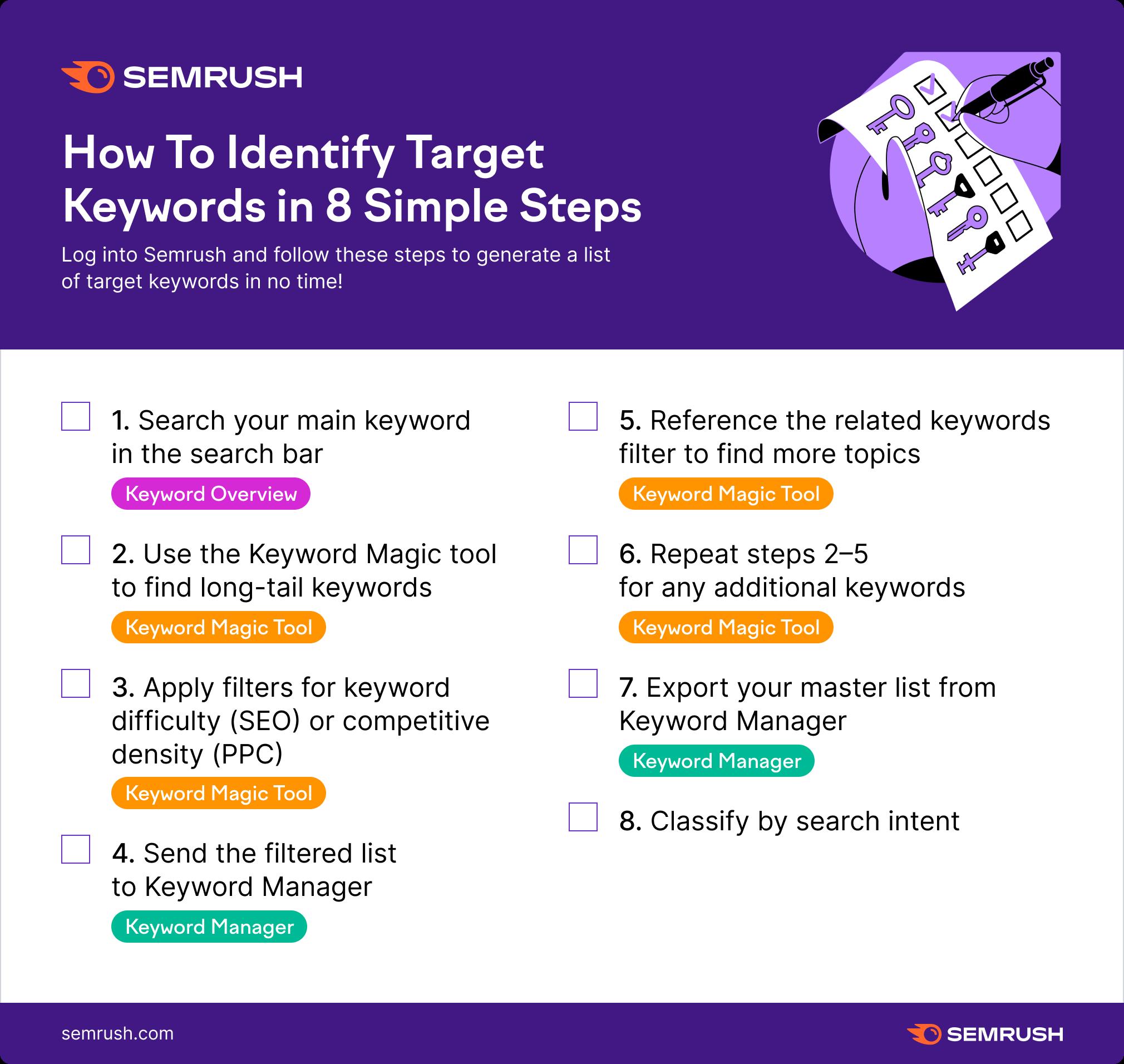 how-to-find-target-keywords