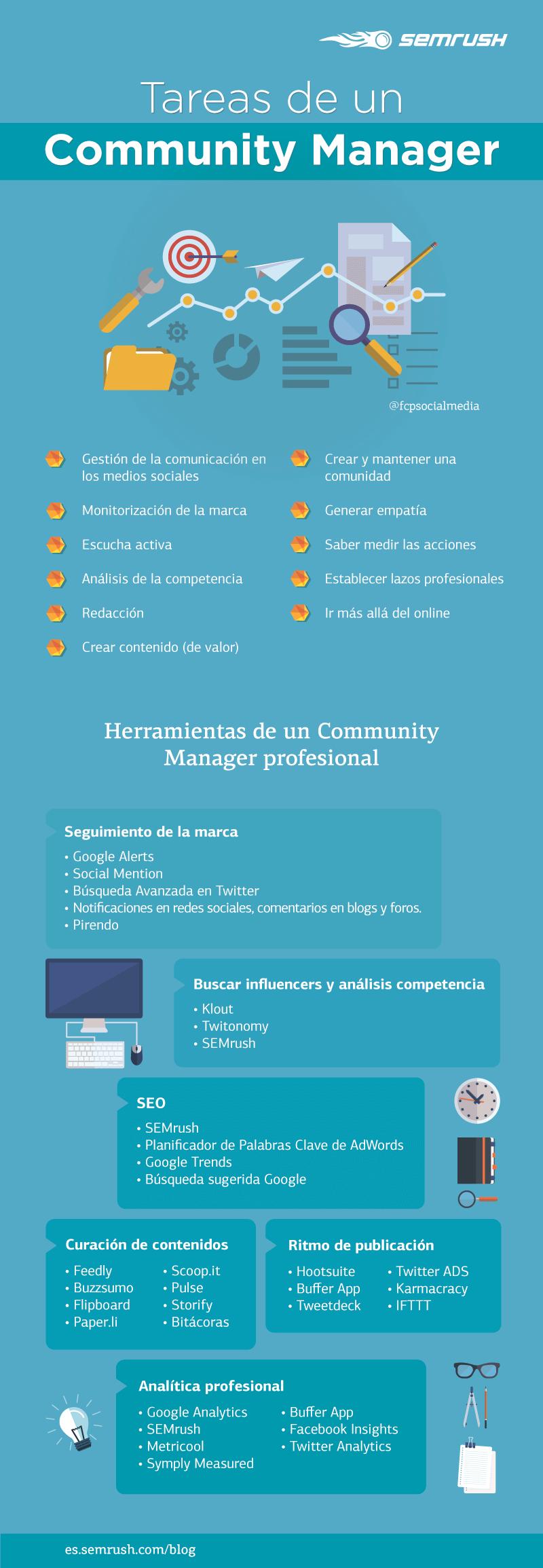 Cuáles son las principales tareas de un Community Manager
