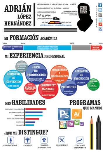 CV infográfico - modelo