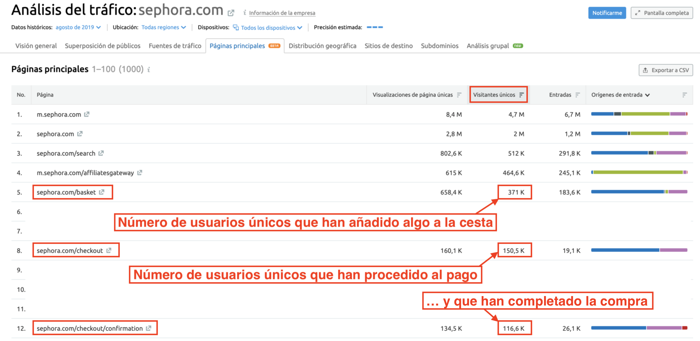 paginas de competidores traffic analytics usuarios unicos