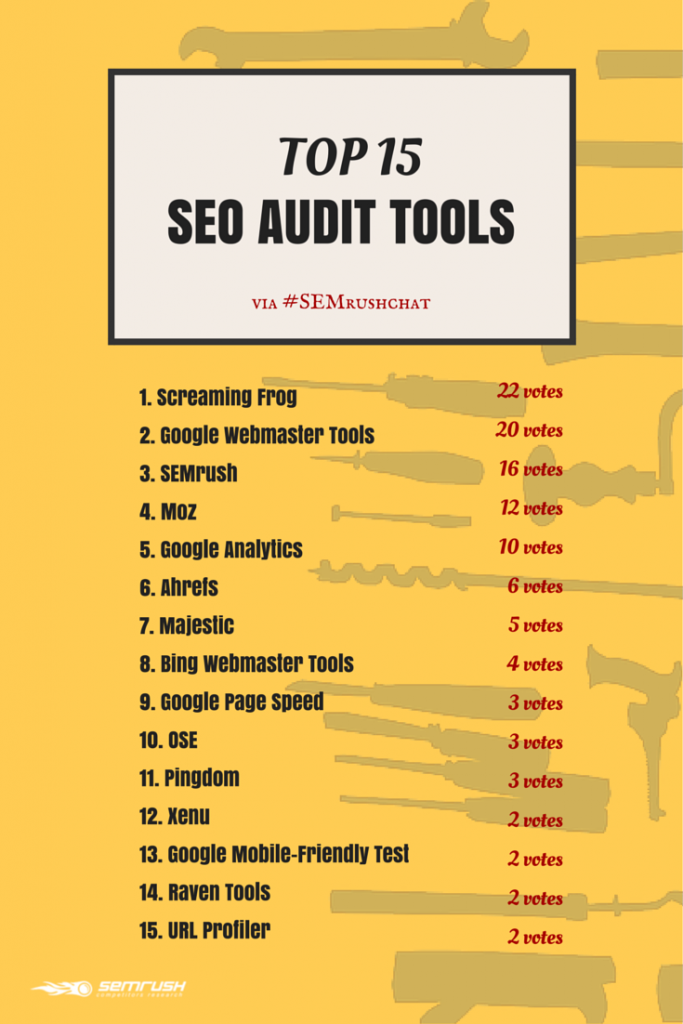 TOP 15 SEO audit tools