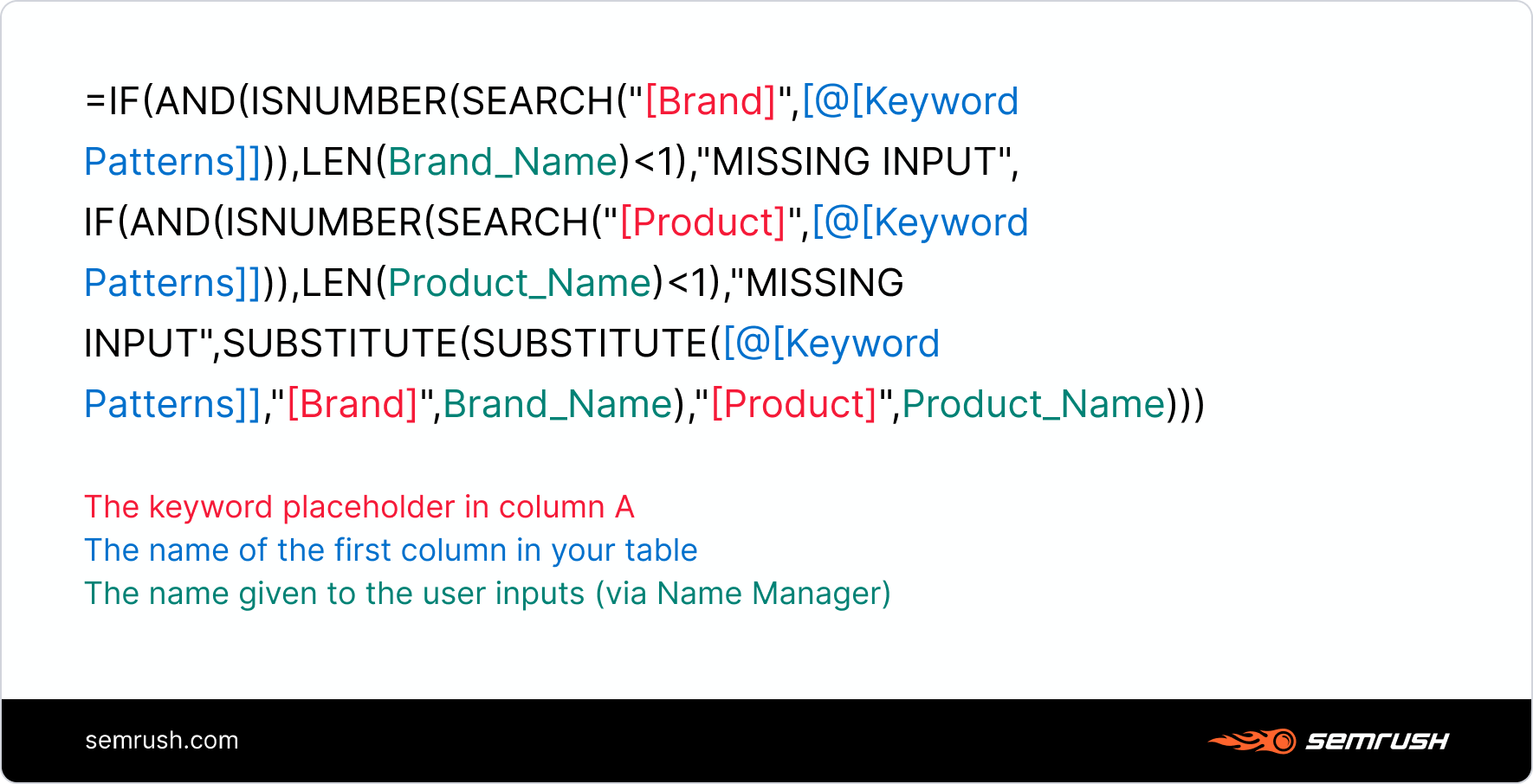 How to Build Your Own Niche Keyword Generator. Image 7