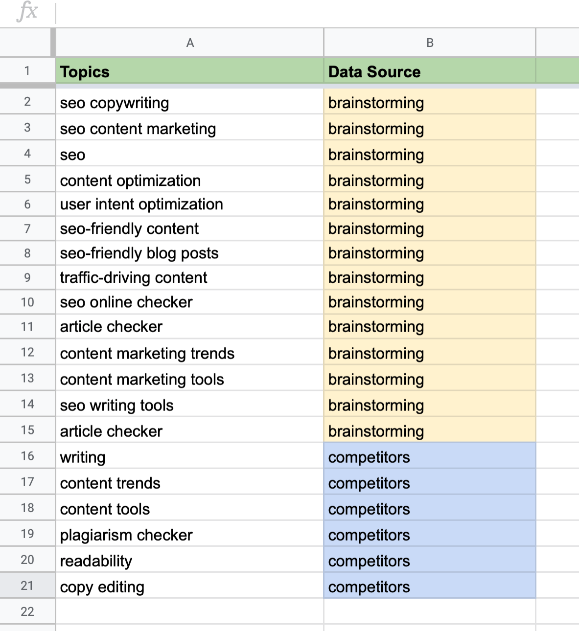 How to Collect Competitors' Keywords