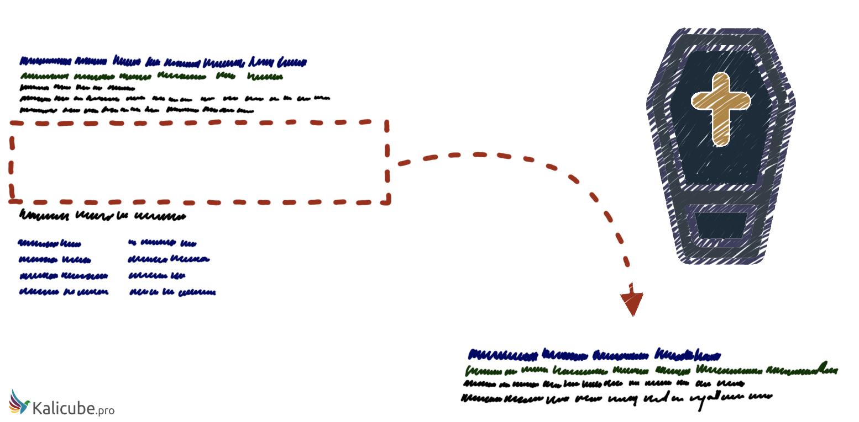 Une explication simple de l'apprentissage automatique dans le(s) algorithme(s)