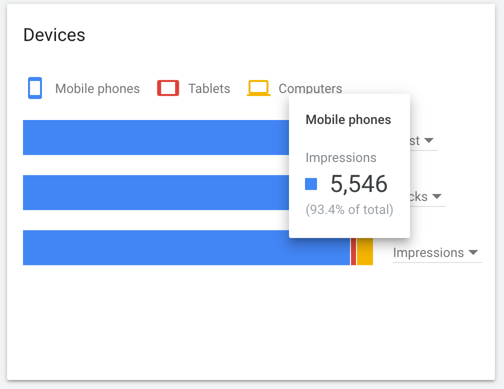 Devices in Google Keyword Planner