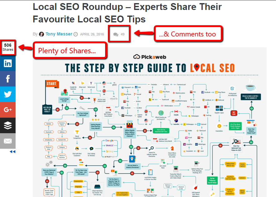 Local SEO Expert Roundup