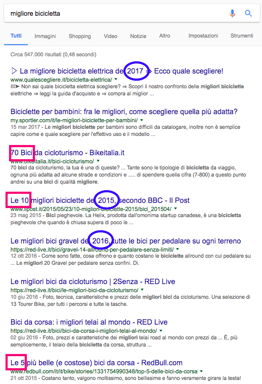 Scrittura dei contenuti: cosa troviamo nel Top 10 di Google