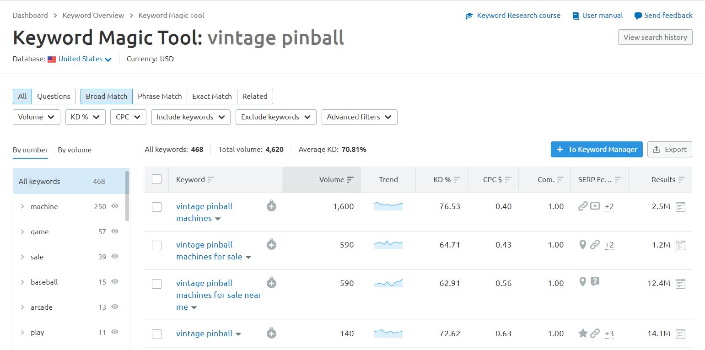 vintage pinball keyword magic tool semrush