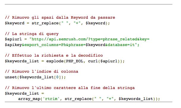 Creare testi web: l'espansione della keyword