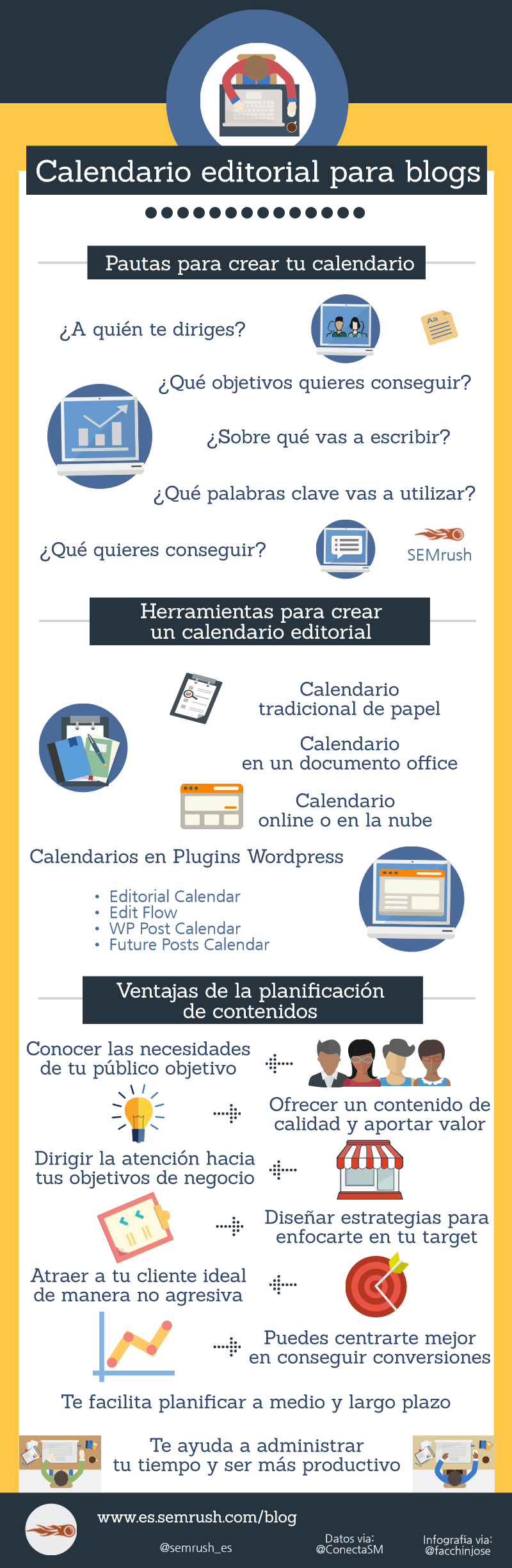 Crea un calendario editorial para tu blog #Infografía