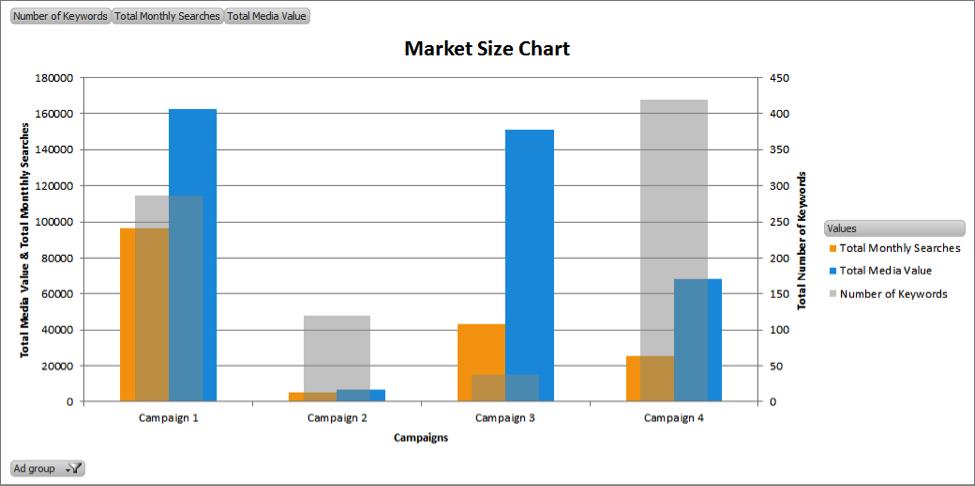 market-size-chart